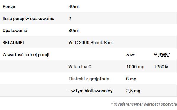 Съдържание на AllNutrition Vitamin C Shock