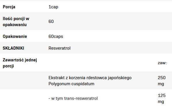 Съдържание на AllNutrition Resveratrol