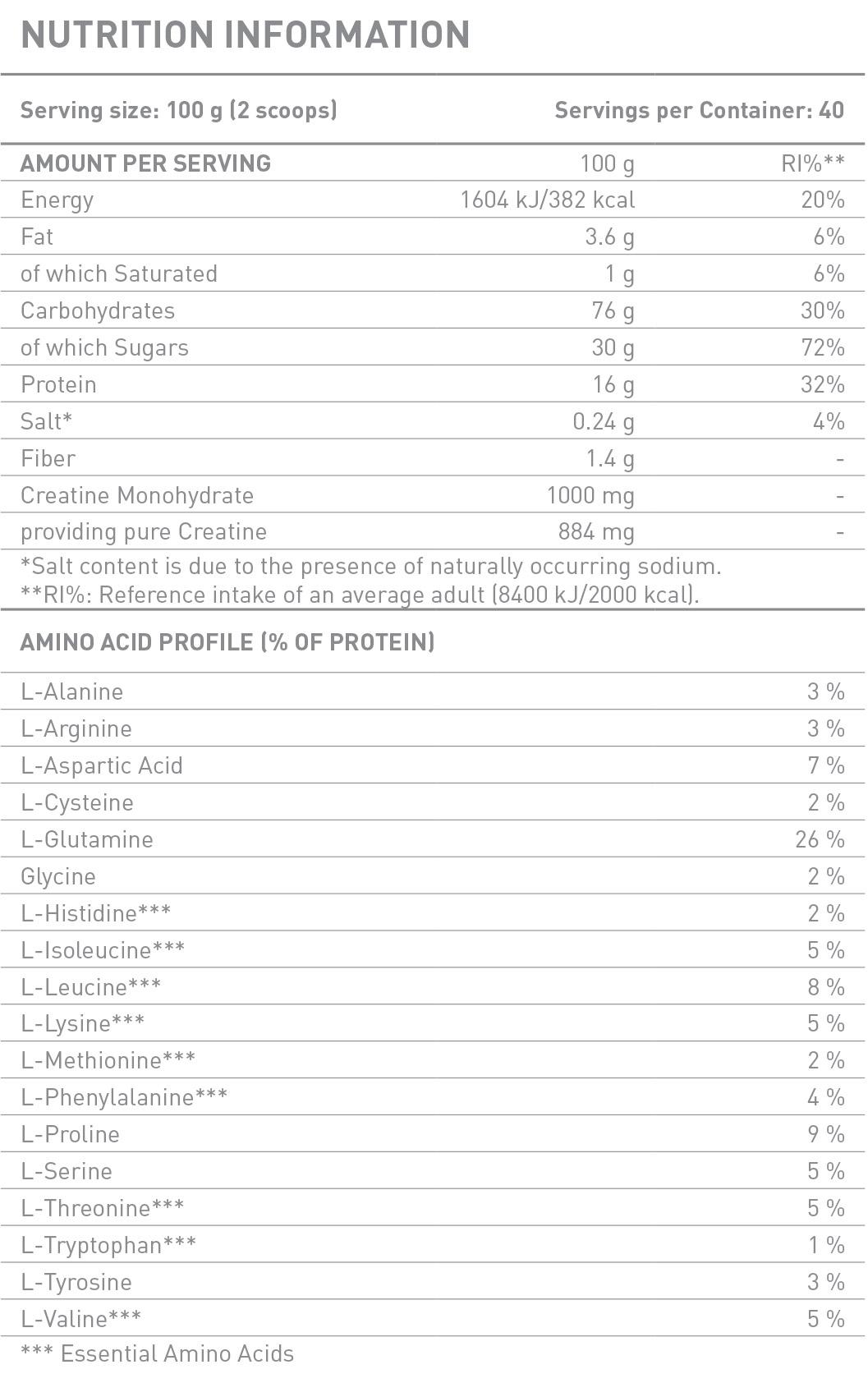 Съдържание на Battery Nutrition Gainer