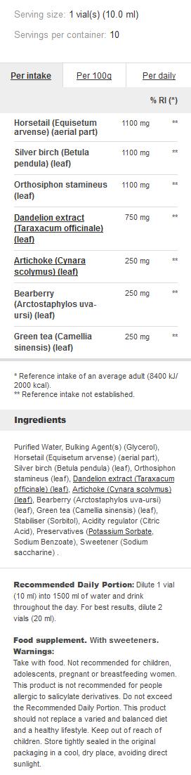 Съдържание на Prozis Diet Diuretic Plus